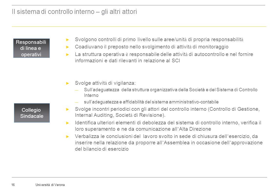 Università di Verona16 Collegio Sindacale Responsabili di linea e operativi Il sistema di controllo interno – gli altri attori Svolgono controlli di p