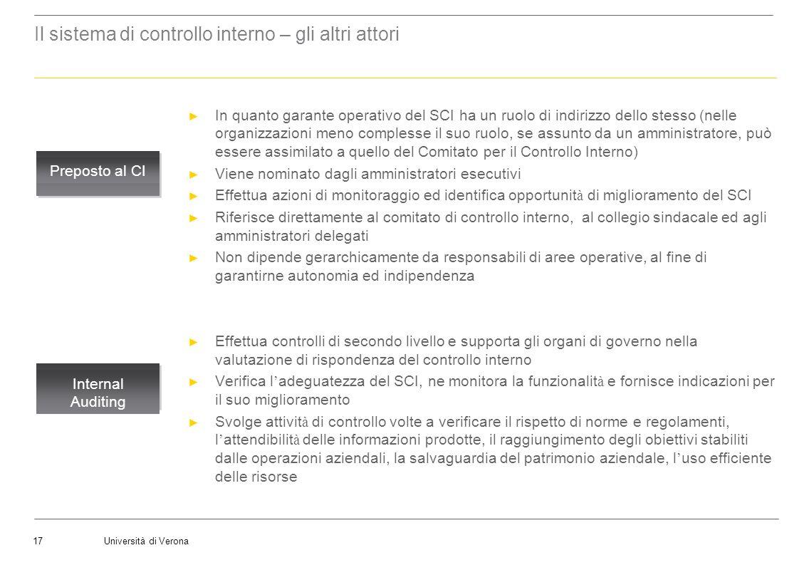 Università di Verona17 Preposto al CI Internal Auditing Il sistema di controllo interno – gli altri attori In quanto garante operativo del SCI ha un r