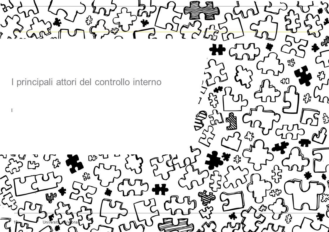 Università di Verona18 I principali attori del controllo interno I