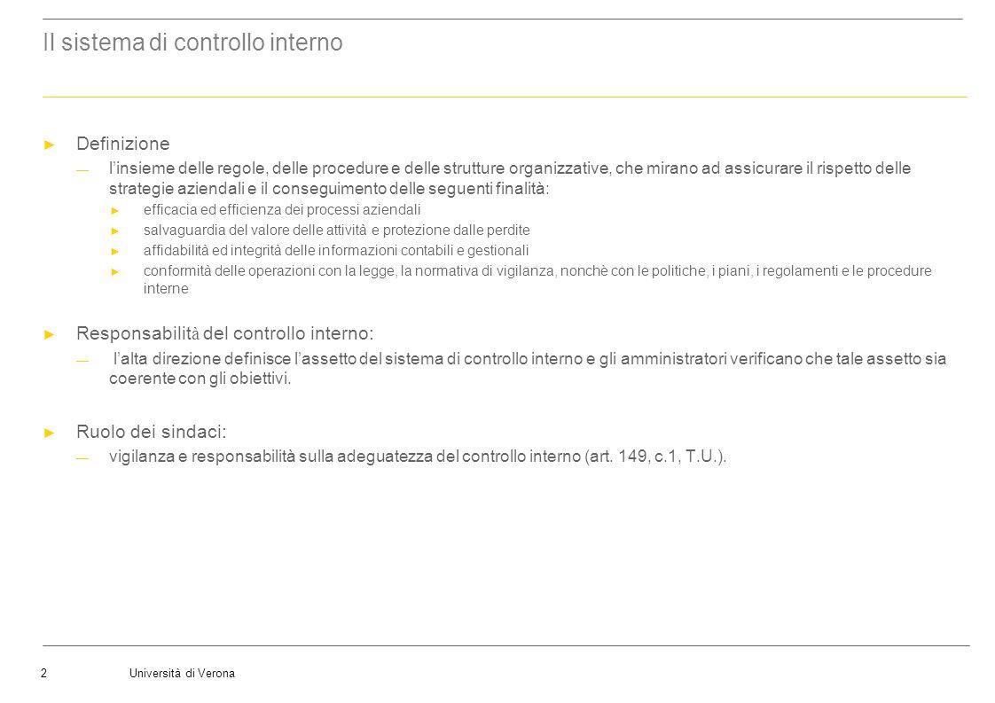 Università di Verona2 Il sistema di controllo interno Definizione linsieme delle regole, delle procedure e delle strutture organizzative, che mirano a