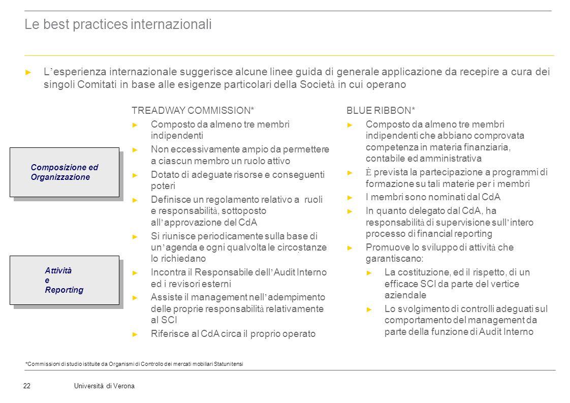 Università di Verona22 LAudit Committee TREADWAY COMMISSION* Composto da almeno tre membri indipendenti Non eccessivamente ampio da permettere a ciasc