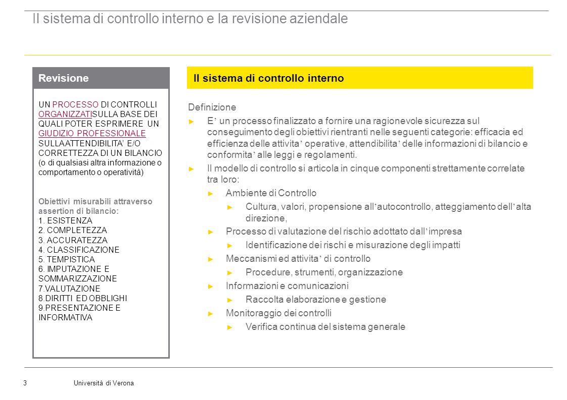 Università di Verona3 Definizione E un processo finalizzato a fornire una ragionevole sicurezza sul conseguimento degli obiettivi rientranti nelle seg
