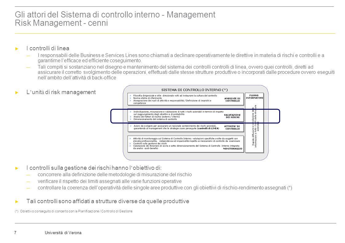 Università di Verona7 Il Management Gli attori del Sistema di controllo interno - Management Risk Management - cenni I controlli di linea I responsabi