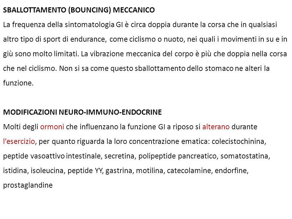 SBALLOTTAMENTO (BOUNCING) MECCANICO La frequenza della sintomatologia GI è circa doppia durante la corsa che in qualsiasi altro tipo di sport di endur