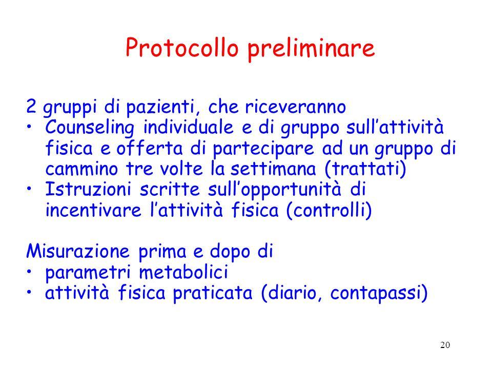 20 Protocollo preliminare 2 gruppi di pazienti, che riceveranno Counseling individuale e di gruppo sullattività fisica e offerta di partecipare ad un