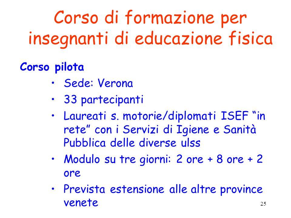 25 Corso di formazione per insegnanti di educazione fisica Corso pilota Sede: Verona 33 partecipanti Laureati s. motorie/diplomati ISEF in rete con i
