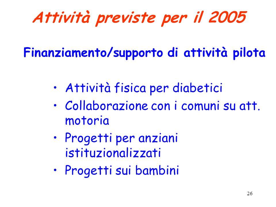 26 Attività previste per il 2005 Finanziamento/supporto di attività pilota Attività fisica per diabetici Collaborazione con i comuni su att. motoria P