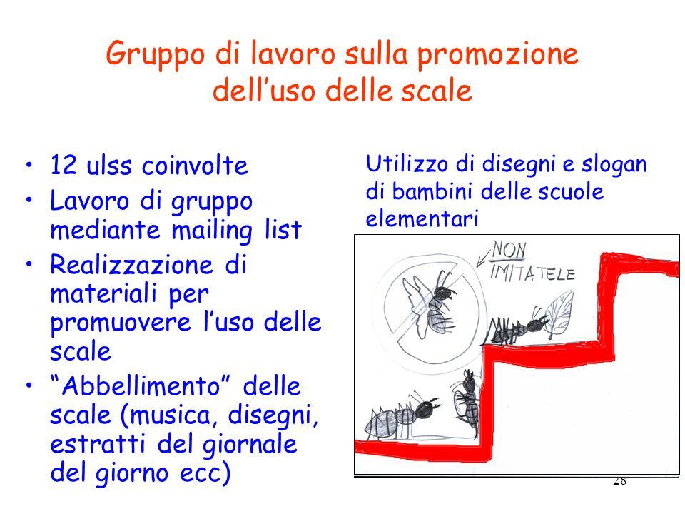 28 Gruppo di lavoro sulla promozione delluso delle scale 12 ulss coinvolte Lavoro di gruppo mediante mailing list Realizzazione di materiali per promu