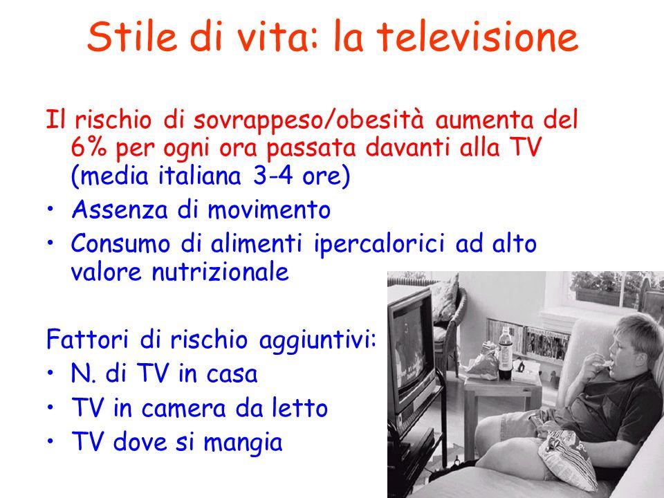 33 Stile di vita: la televisione Il rischio di sovrappeso/obesità aumenta del 6% per ogni ora passata davanti alla TV (media italiana 3-4 ore) Assenza