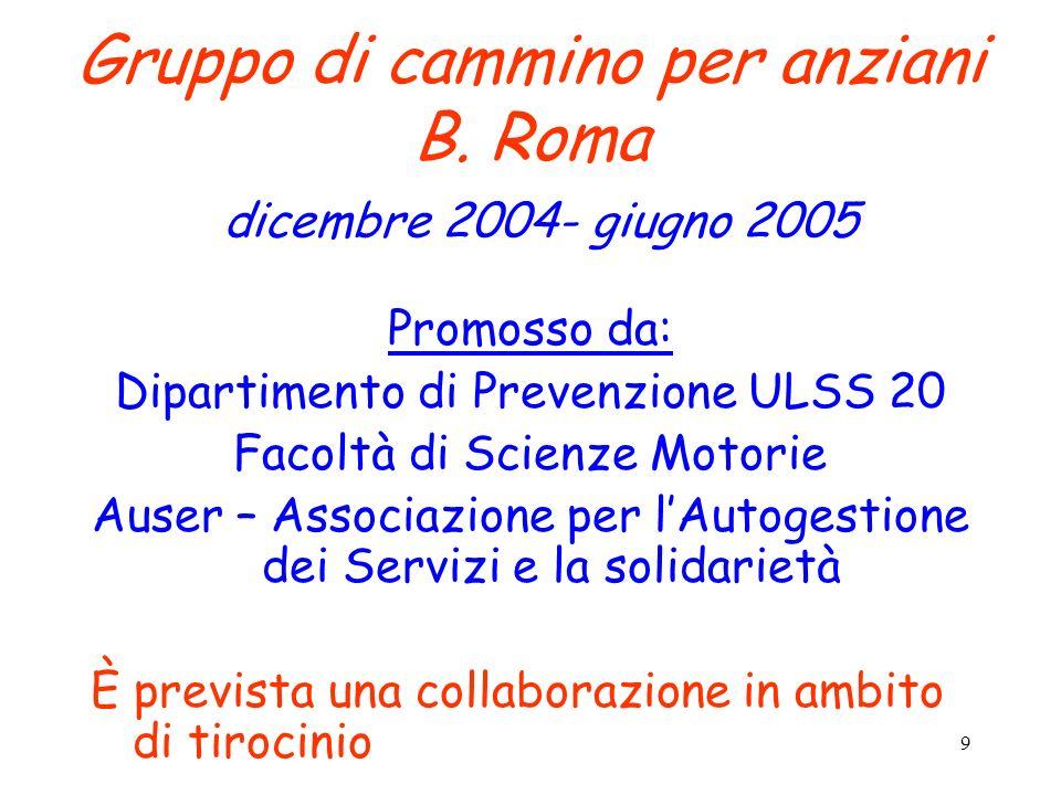 9 Gruppo di cammino per anziani B. Roma dicembre 2004- giugno 2005 Promosso da: Dipartimento di Prevenzione ULSS 20 Facoltà di Scienze Motorie Auser –
