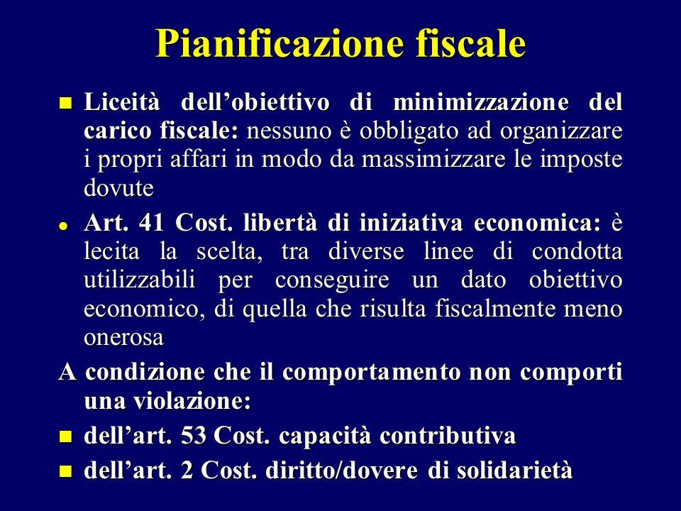 Pianificazione fiscale Liceità dellobiettivo di minimizzazione del carico fiscale: nessuno è obbligato ad organizzare i propri affari in modo da massi