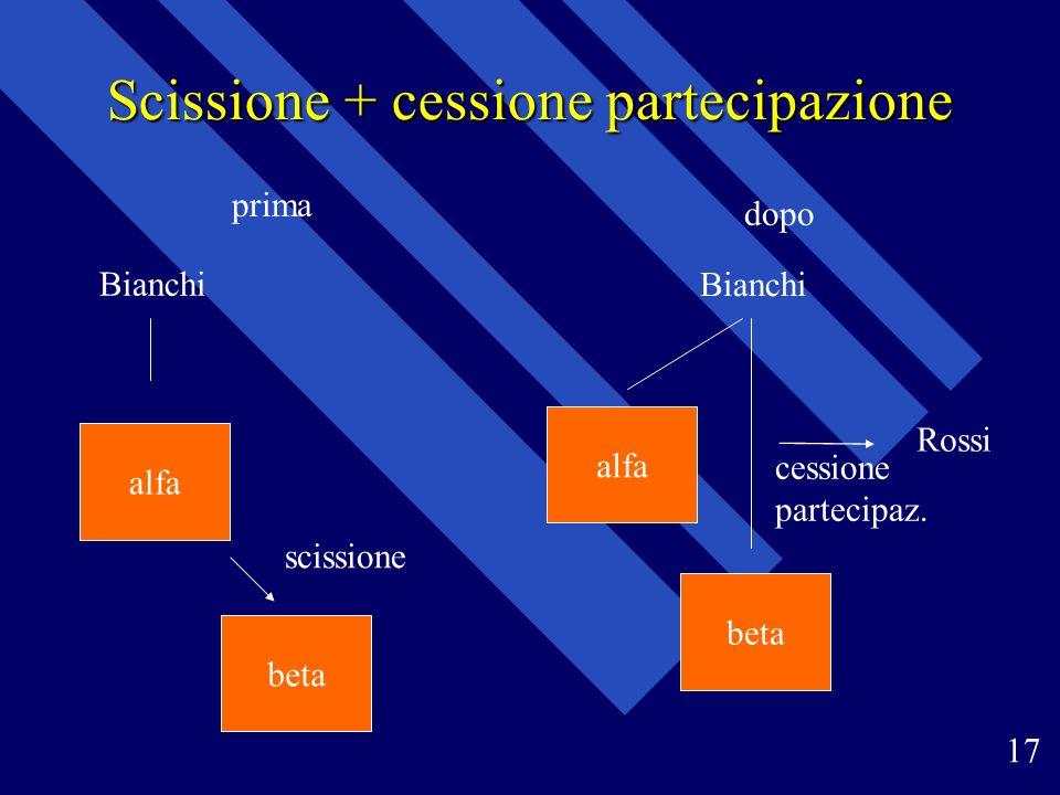 Scissione + cessione partecipazione 17 prima dopo Bianchi scissione cessione partecipaz. Rossi alfa beta alfa