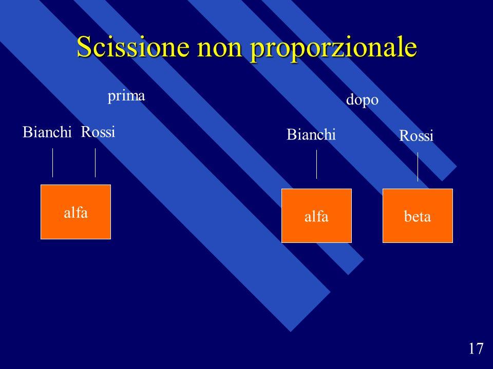 Scissione non proporzionale 17 prima dopo Bianchi Rossi alfa betaalfa Rossi