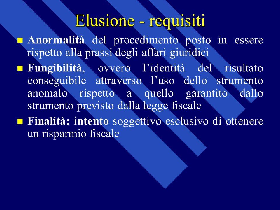 Elusione - requisiti Anormalità del procedimento posto in essere rispetto alla prassi degli affari giuridici Fungibilità, ovvero lidentità del risulta