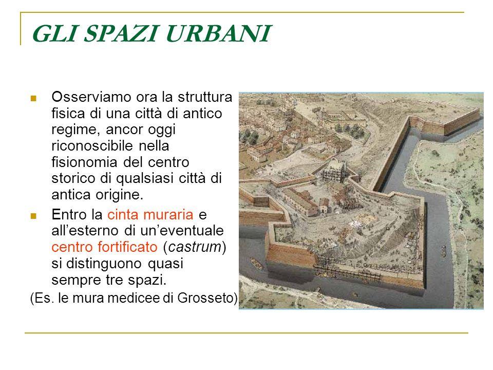 GLI SPAZI URBANI Osserviamo ora la struttura fisica di una città di antico regime, ancor oggi riconoscibile nella fisionomia del centro storico di qua