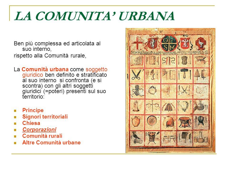 LA COMUNITA URBANA Ben più complessa ed articolata al suo interno, rispetto alla Comunità rurale, La Comunità urbana come soggetto giuridico ben defin