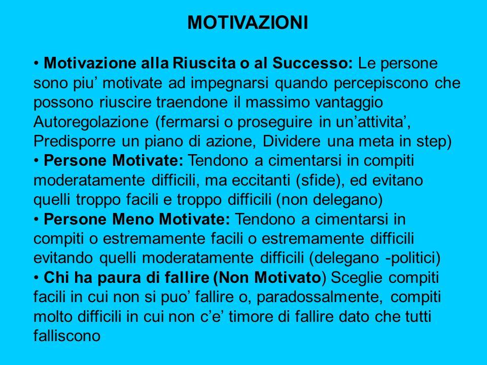 MOTIVAZIONI Motivazione alla Riuscita o al Successo: Le persone sono piu motivate ad impegnarsi quando percepiscono che possono riuscire traendone il