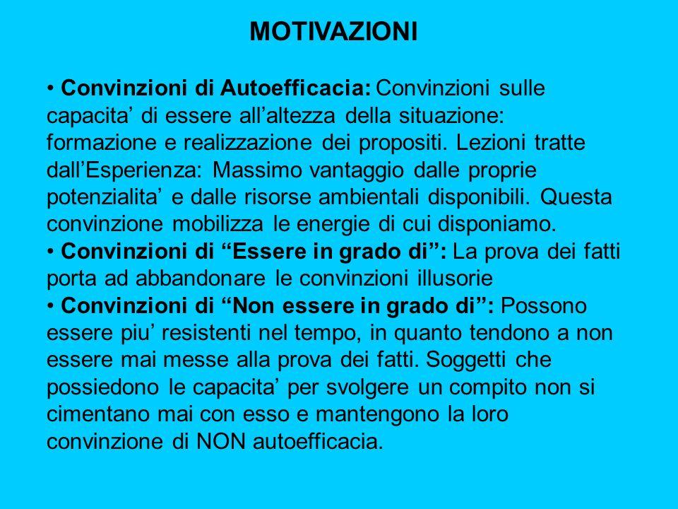 MOTIVAZIONI Convinzioni di Autoefficacia: Convinzioni sulle capacita di essere allaltezza della situazione: formazione e realizzazione dei propositi.