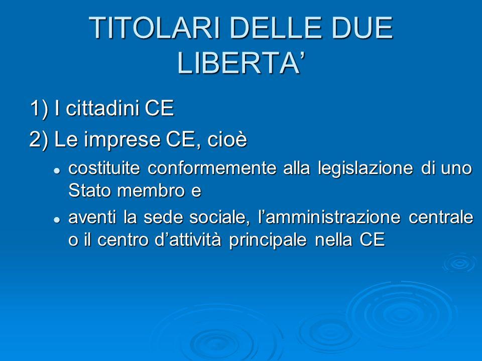 TITOLARI DELLE DUE LIBERTA 1) I cittadini CE 2) Le imprese CE, cioè costituite conformemente alla legislazione di uno Stato membro e costituite confor