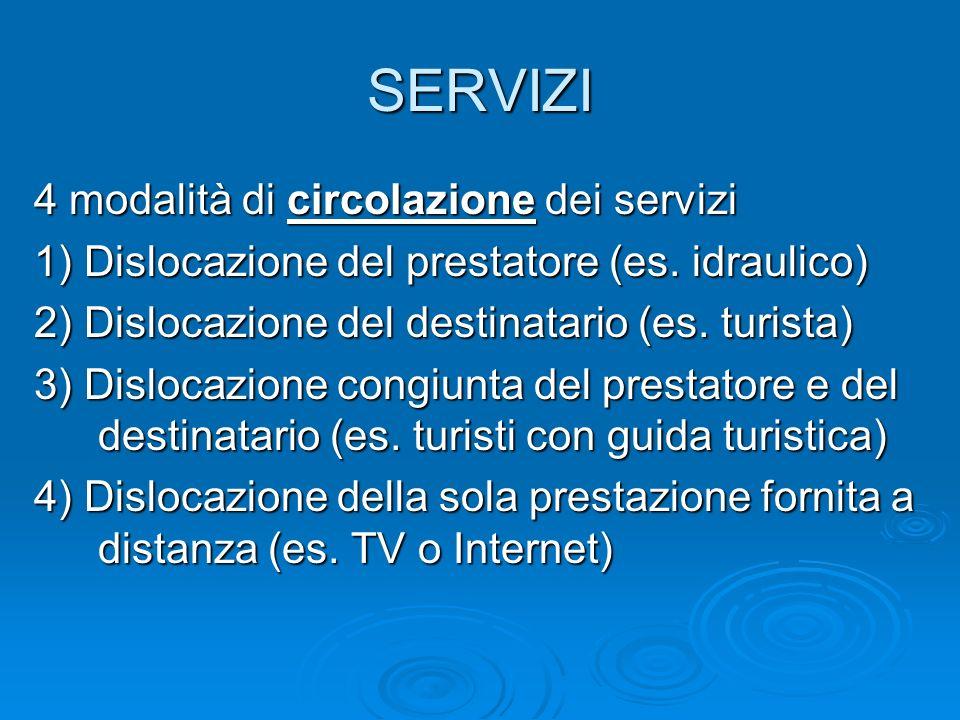 SERVIZI 4 modalità di circolazione dei servizi 1) Dislocazione del prestatore (es. idraulico) 2) Dislocazione del destinatario (es. turista) 3) Disloc