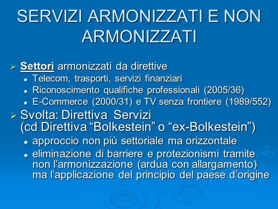 SERVIZI ARMONIZZATI E NON ARMONIZZATI Settori armonizzati da direttive Settori armonizzati da direttive Telecom, trasporti, servizi finanziari Telecom, trasporti, servizi finanziari Riconoscimento qualifiche professionali (2005/36) Riconoscimento qualifiche professionali (2005/36) E-Commerce (2000/31) e TV senza frontiere (1989/552) E-Commerce (2000/31) e TV senza frontiere (1989/552) Svolta: Direttiva Servizi (cd Direttiva Bolkestein o ex-Bolkestein) Svolta: Direttiva Servizi (cd Direttiva Bolkestein o ex-Bolkestein) approccio non più settoriale ma orizzontale approccio non più settoriale ma orizzontale eliminazione di barriere e protezionismi tramite non larmonizzazione (ardua con allargamento) ma lapplicazione del principio del paese dorigine eliminazione di barriere e protezionismi tramite non larmonizzazione (ardua con allargamento) ma lapplicazione del principio del paese dorigine