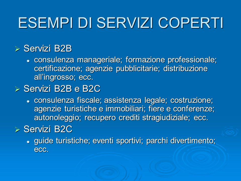 ESEMPI DI SERVIZI COPERTI Servizi B2B Servizi B2B consulenza manageriale; formazione professionale; certificazione; agenzie pubblicitarie; distribuzione allingrosso; ecc.