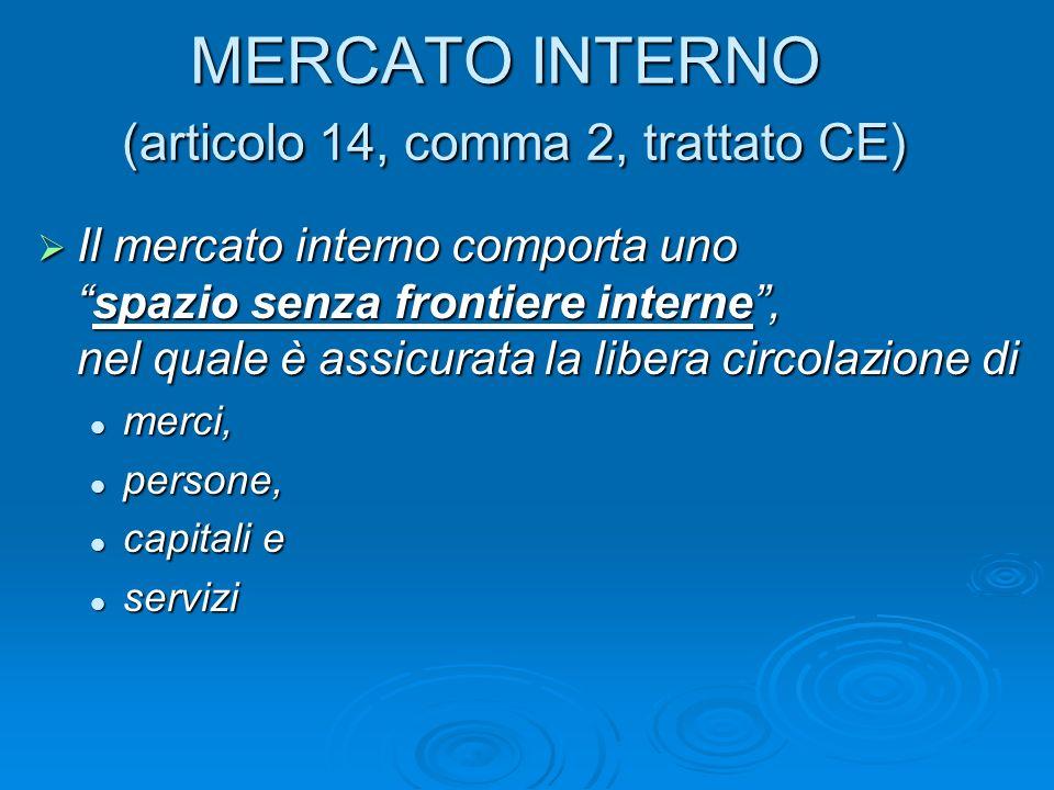 MERCATO INTERNO (articolo 14, comma 2, trattato CE) Il mercato interno comporta unospazio senza frontiere interne, nel quale è assicurata la libera ci