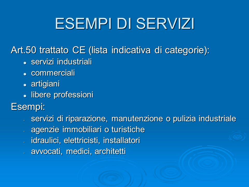 ESEMPI DI SERVIZI Art.50 trattato CE (lista indicativa di categorie): servizi industriali servizi industriali commerciali commerciali artigiani artigi