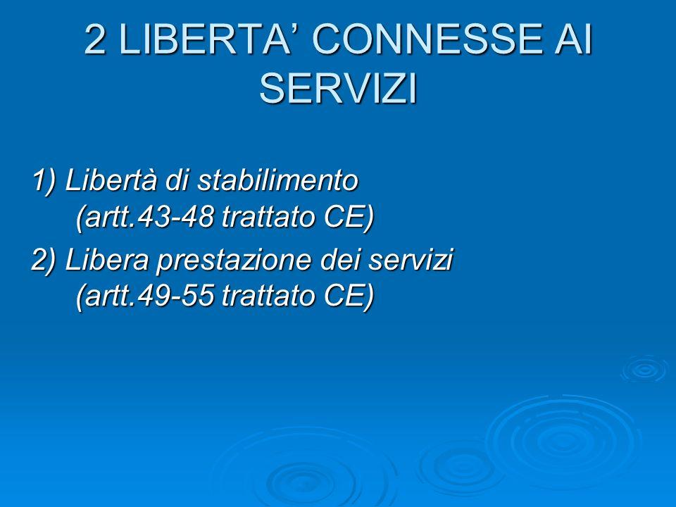 2 LIBERTA CONNESSE AI SERVIZI 1) Libertà di stabilimento (artt.43-48 trattato CE) 2) Libera prestazione dei servizi (artt.49-55 trattato CE)