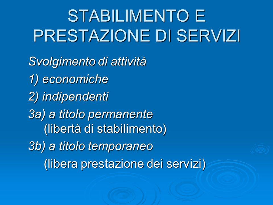 STABILIMENTO E PRESTAZIONE DI SERVIZI Svolgimento di attività 1) economiche 2) indipendenti 3a) a titolo permanente (libertà di stabilimento) 3b) a ti
