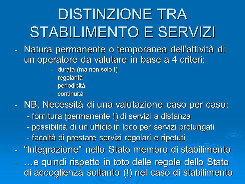 DISTINZIONE TRA STABILIMENTO E SERVIZI - Natura permanente o temporanea dellattività di un operatore da valutare in base a 4 criteri: - durata (ma non solo !) - regolarità - periodicità - continuità - NB.