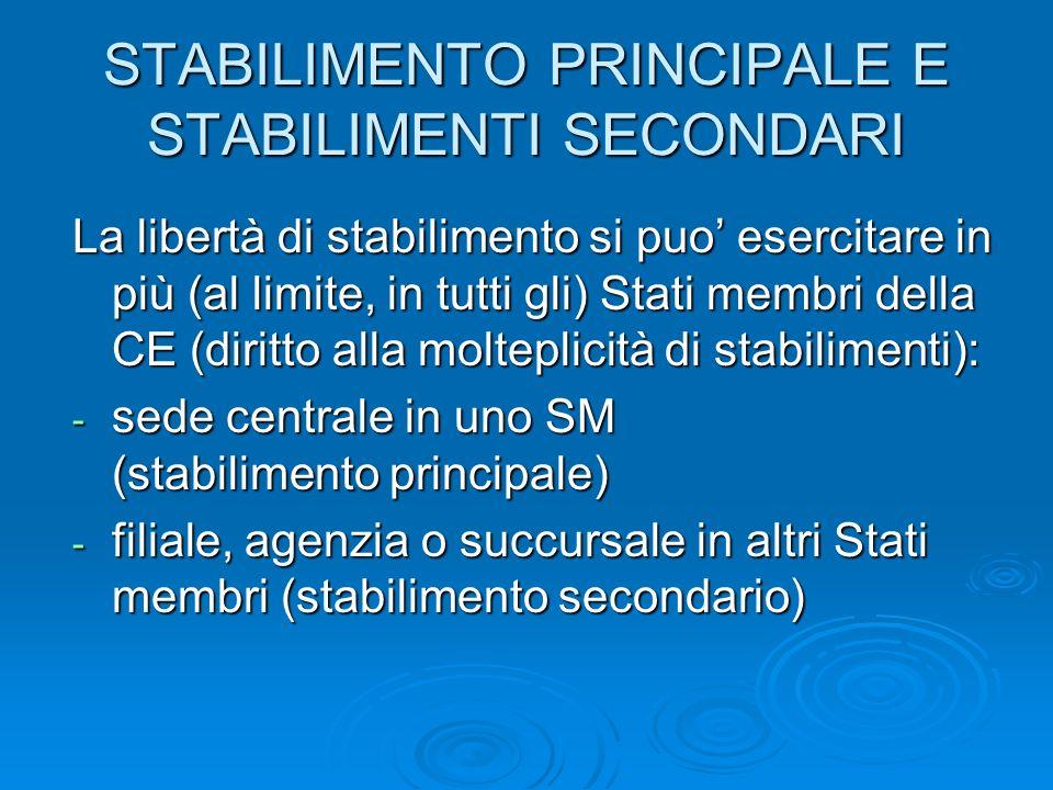 STABILIMENTO PRINCIPALE E STABILIMENTI SECONDARI La libertà di stabilimento si puo esercitare in più (al limite, in tutti gli) Stati membri della CE (
