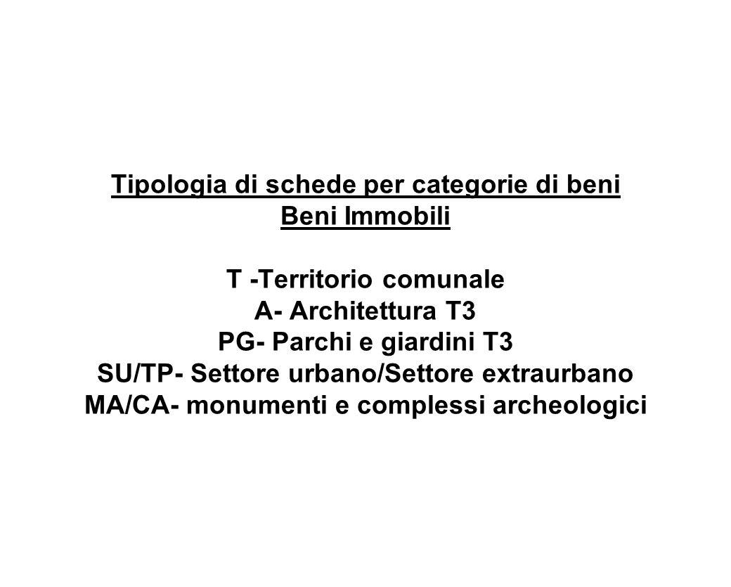 Tipologia di schede per categorie di beni Beni Immobili T -Territorio comunale A- Architettura T3 PG- Parchi e giardini T3 SU/TP- Settore urbano/Setto