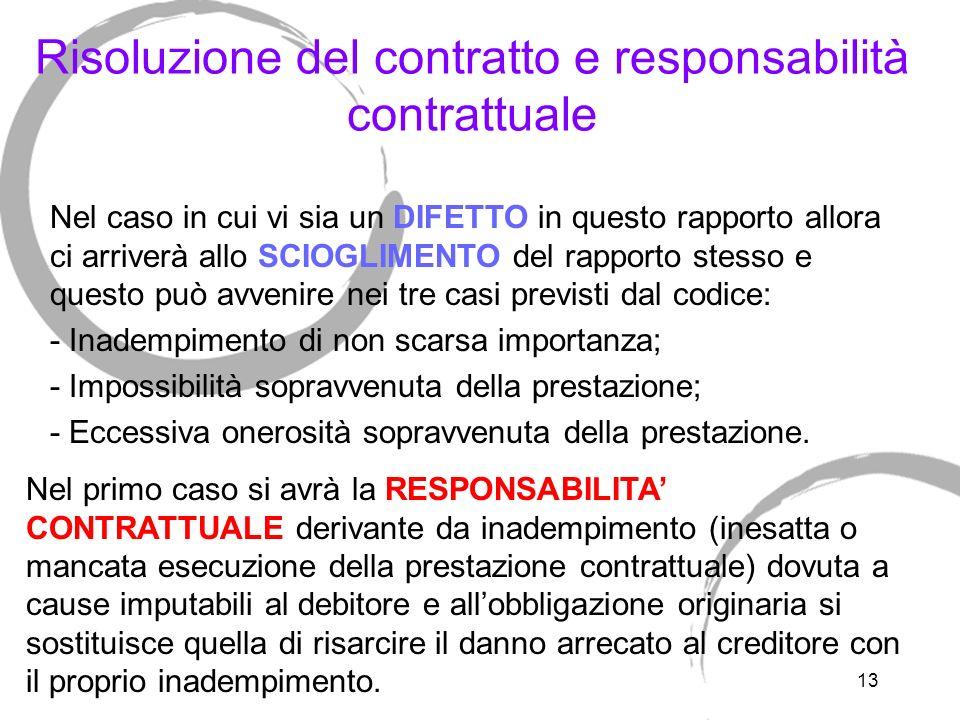 12 Effetti del contratto: Contratti a titolo oneroso e contratti a titolo gratuito In questo tipo di contratto la causa è lo scambio tra le prestazion
