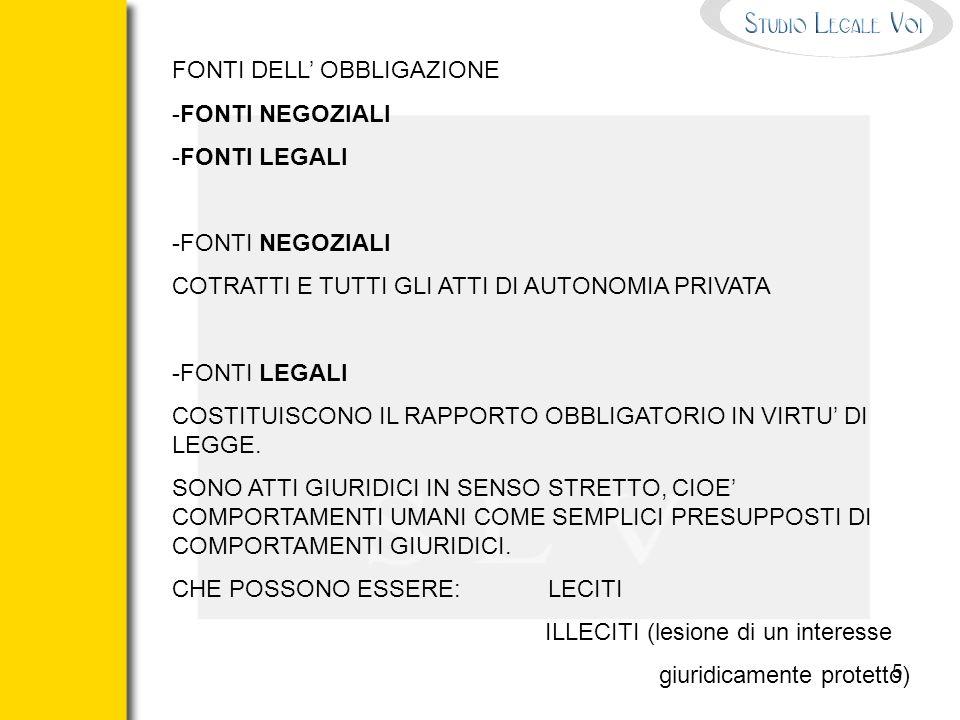 6 1) PROMESSE UNILATERALI 1987 C.C.PROMESSA DI PAGAMENTO E RICOGNIZIONE DI DEBITO 1988 C.C.