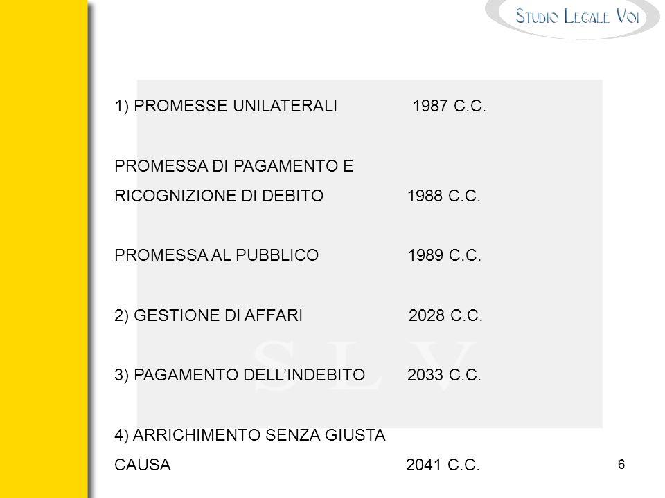 6 1) PROMESSE UNILATERALI 1987 C.C. PROMESSA DI PAGAMENTO E RICOGNIZIONE DI DEBITO 1988 C.C. PROMESSA AL PUBBLICO 1989 C.C. 2) GESTIONE DI AFFARI 2028