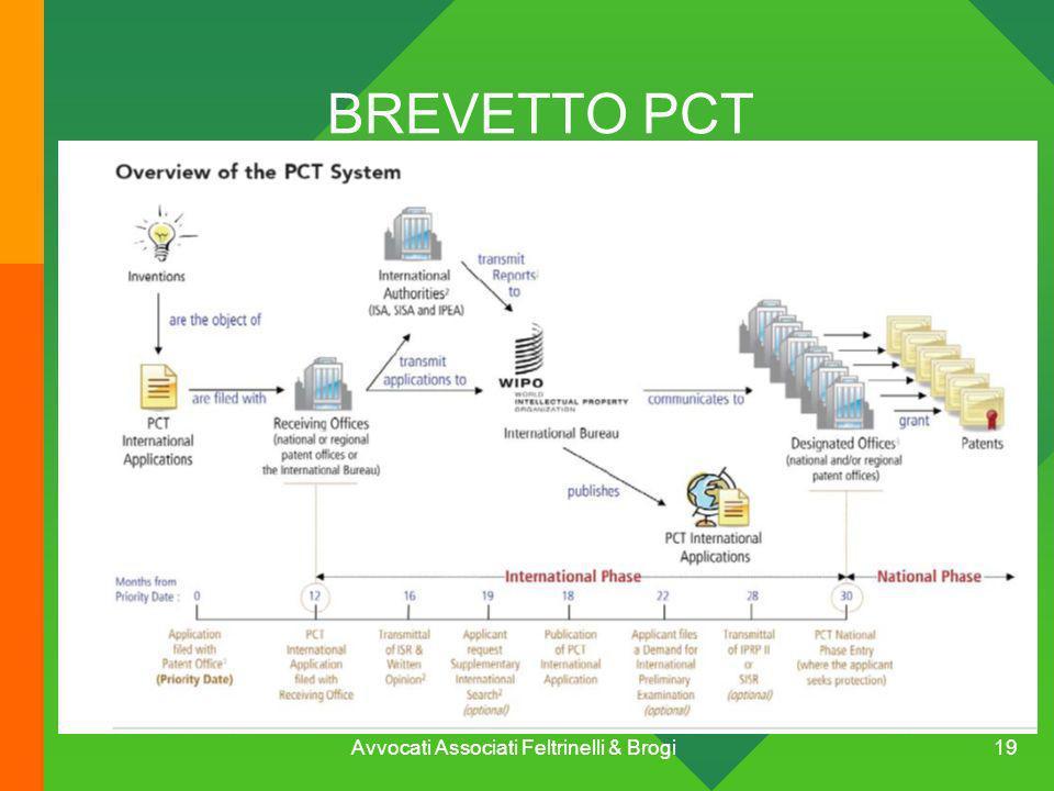 16/06/2010 Avvocati Associati Feltrinelli & Brogi 19 BREVETTO PCT