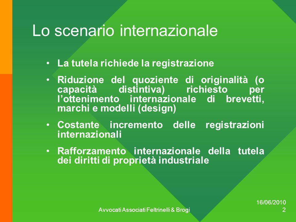 16/06/2010 Avvocati Associati Feltrinelli & Brogi 2 Lo scenario internazionale La tutela richiede la registrazione Riduzione del quoziente di original