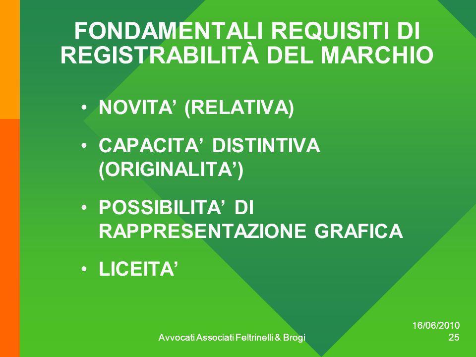 16/06/2010 Avvocati Associati Feltrinelli & Brogi 25 FONDAMENTALI REQUISITI DI REGISTRABILITÀ DEL MARCHIO NOVITA (RELATIVA) CAPACITA DISTINTIVA (ORIGI