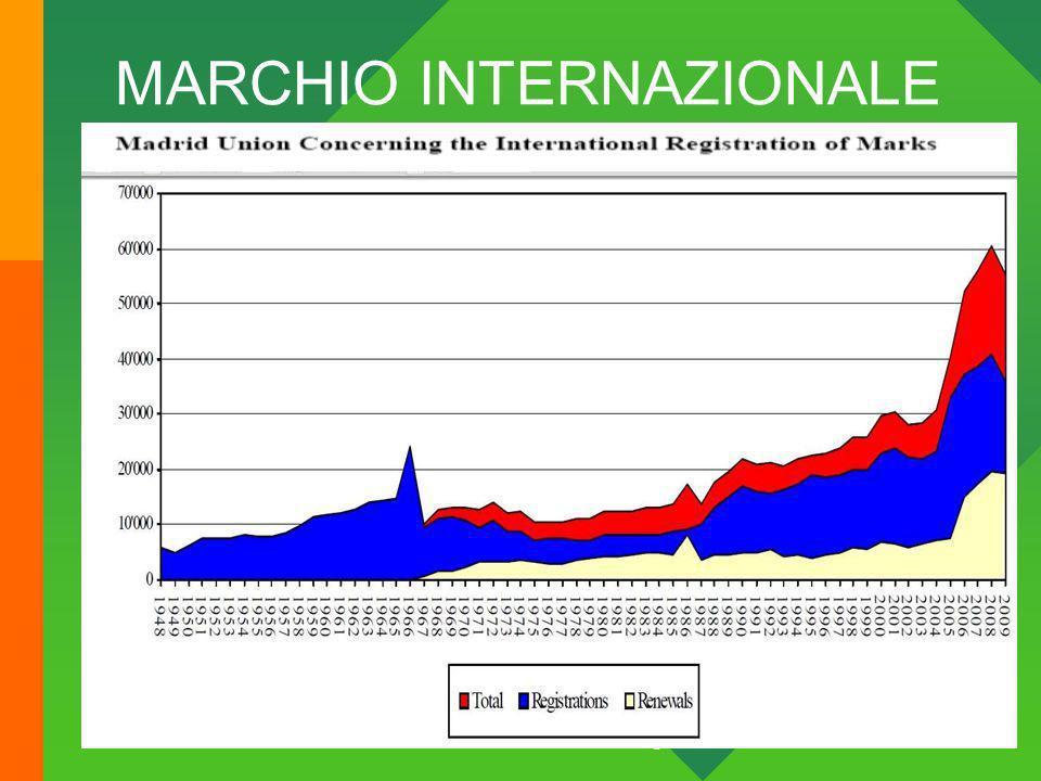 MARCHIO INTERNAZIONALE 16/06/2010 Avvocati Associati Feltrinelli & Brogi 41