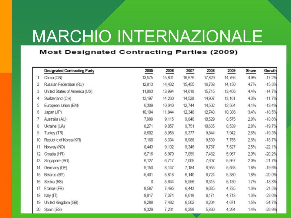 MARCHIO INTERNAZIONALE 16/06/2010 Avvocati Associati Feltrinelli & Brogi 43