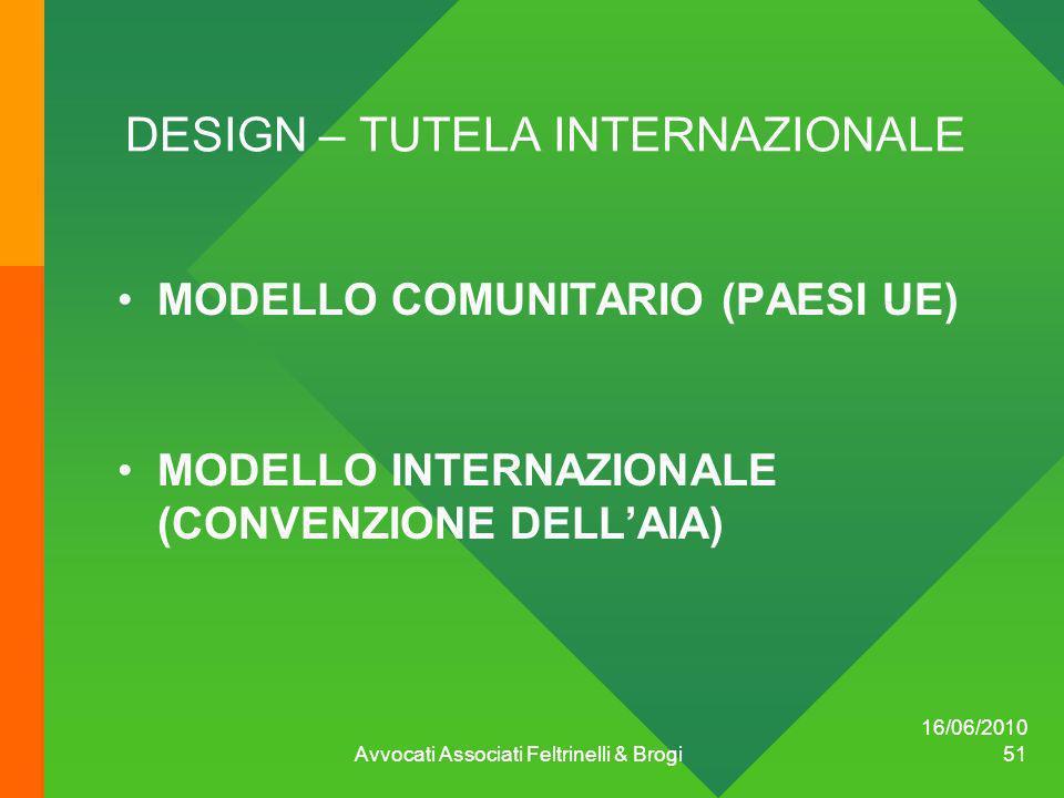 DESIGN – TUTELA INTERNAZIONALE MODELLO COMUNITARIO (PAESI UE) MODELLO INTERNAZIONALE (CONVENZIONE DELLAIA) 16/06/2010 Avvocati Associati Feltrinelli &