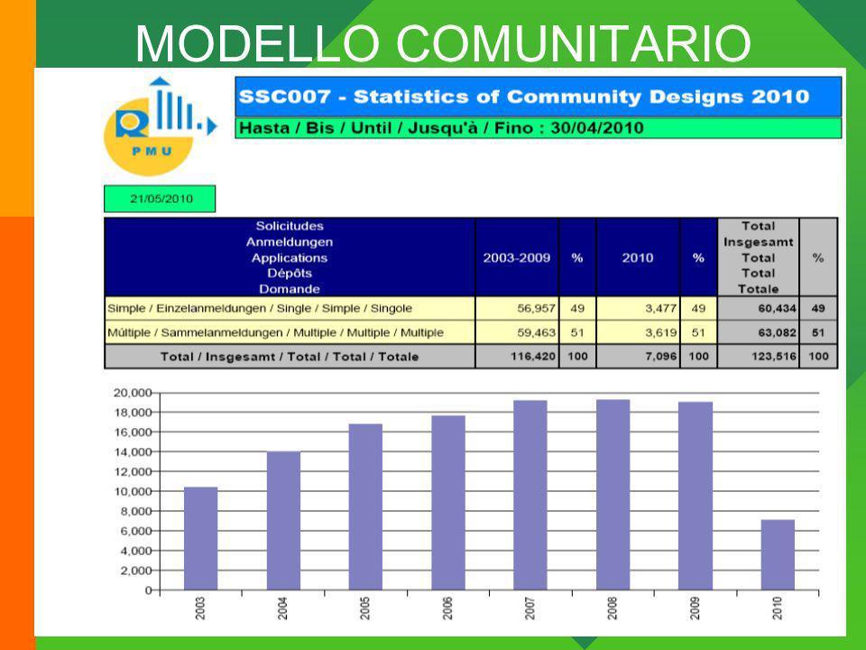 MODELLO COMUNITARIO 16/06/2010 Avvocati Associati Feltrinelli & Brogi 52