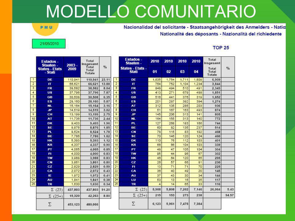 MODELLO COMUNITARIO 16/06/2010 Avvocati Associati Feltrinelli & Brogi 53