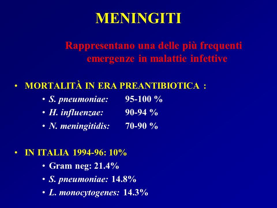 MENINGITI Rappresentano una delle più frequenti emergenze in malattie infettive MORTALITÀ IN ERA PREANTIBIOTICA : S. pneumoniae:95-100 % H. influenzae