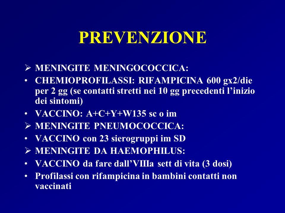 PREVENZIONE MENINGITE MENINGOCOCCICA: CHEMIOPROFILASSI: RIFAMPICINA 600 gx2/die per 2 gg (se contatti stretti nei 10 gg precedenti linizio dei sintomi