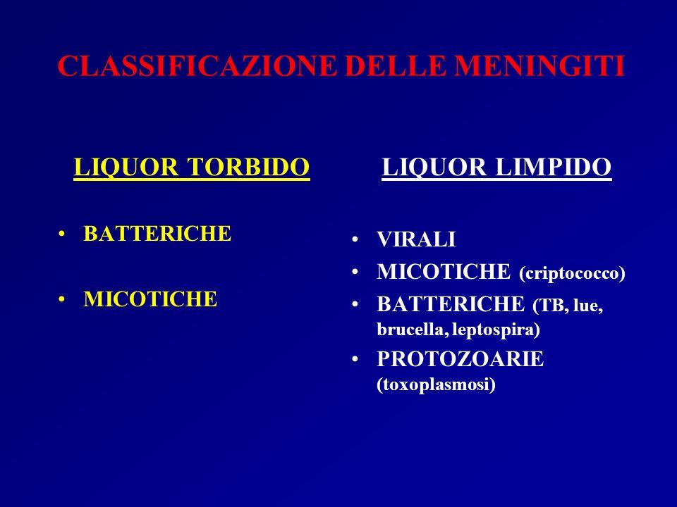 CLASSIFICAZIONE DELLE MENINGITI LIQUOR TORBIDO BATTERICHE MICOTICHE LIQUOR LIMPIDO VIRALI MICOTICHE (criptococco) BATTERICHE (TB, lue, brucella, lepto