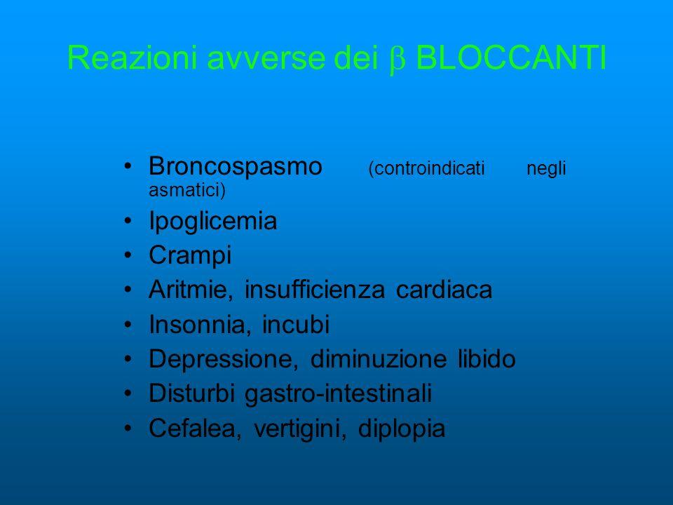 Reazioni avverse dei BLOCCANTI Broncospasmo (controindicati negli asmatici) Ipoglicemia Crampi Aritmie, insufficienza cardiaca Insonnia, incubi Depres