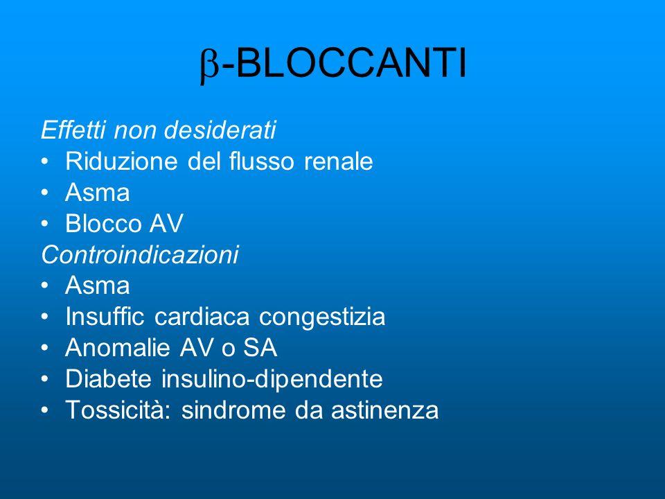 -BLOCCANTI Effetti non desiderati Riduzione del flusso renale Asma Blocco AV Controindicazioni Asma Insuffic cardiaca congestizia Anomalie AV o SA Diabete insulino-dipendente Tossicità: sindrome da astinenza