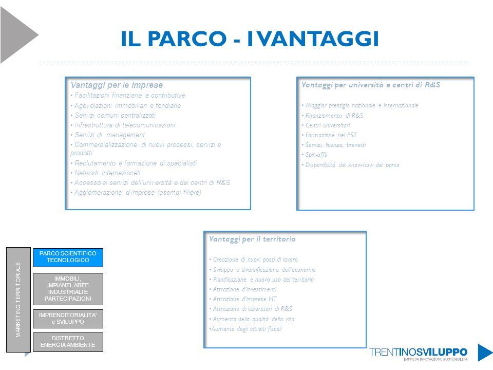 IL PARCO - I VANTAGGI Vantaggi per il territorio Creazione di nuovi posti di lavoro Sviluppo e diversificazione delleconomia Pianificazione e nuovo us